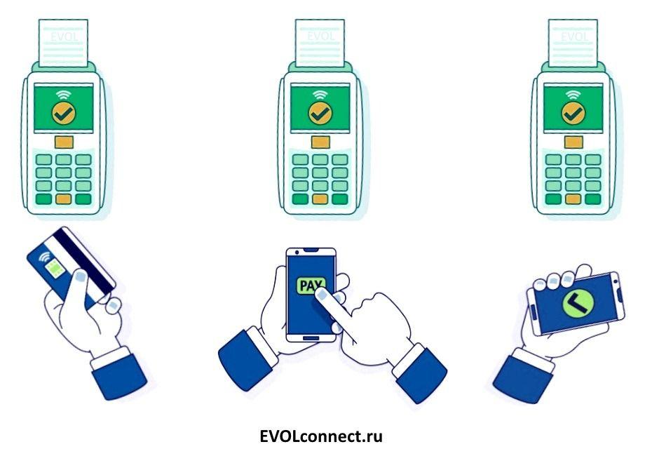 способы оплаты EVOLconnect
